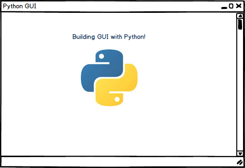 Desktop GUI libraries in Python