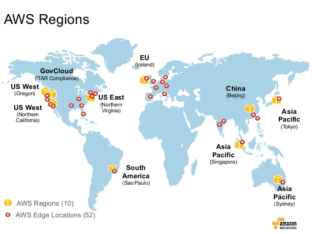 List of aws regions and availability zones lintel technologies blog gumiabroncs Gallery